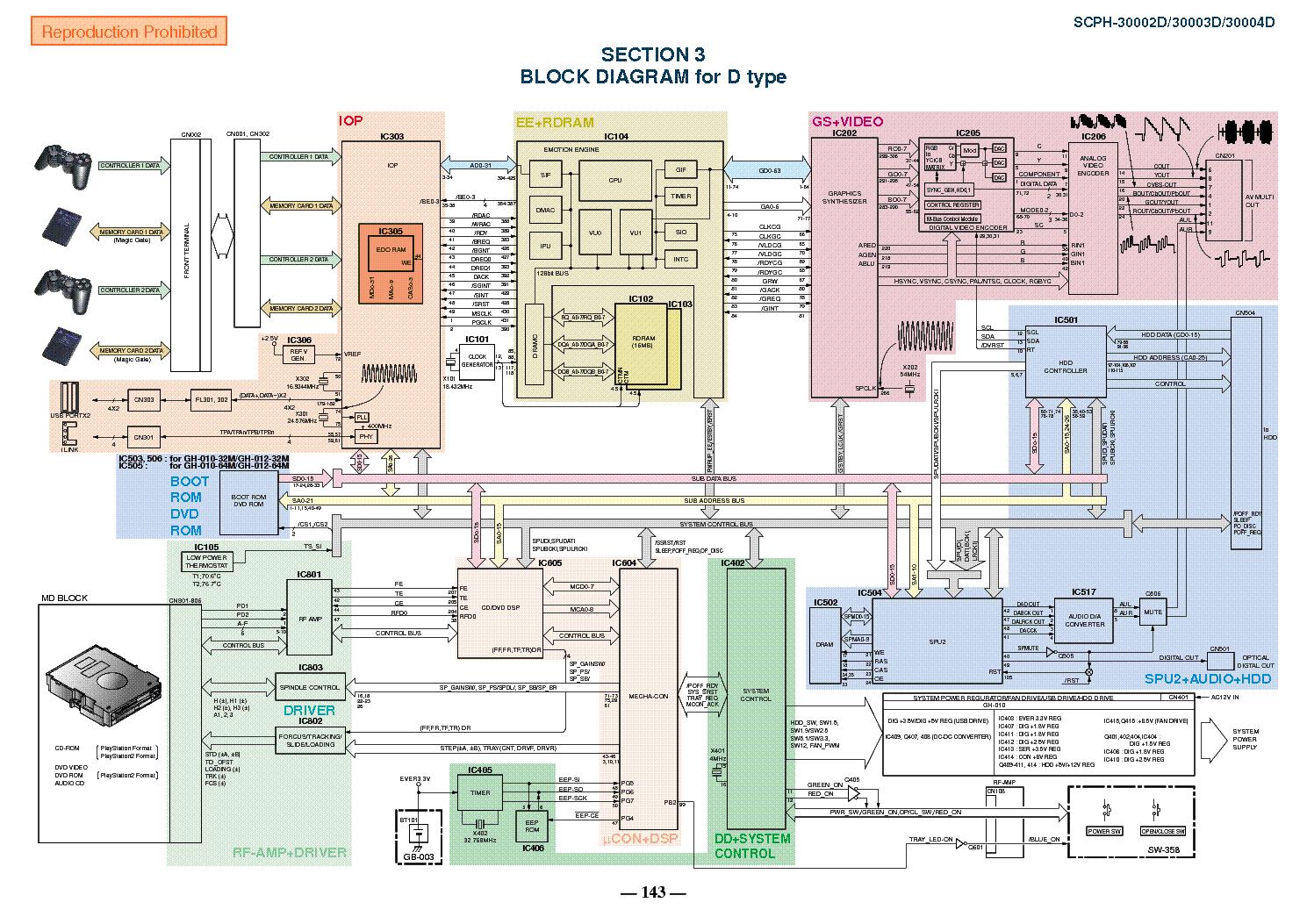 [DIAGRAM_1CA]  TN_1841] Ps2 Board Diagram Schematic Wiring | Slim Ps2 Wiring Diagram |  | Xtern Hemt Hapolo Mohammedshrine Librar Wiring 101