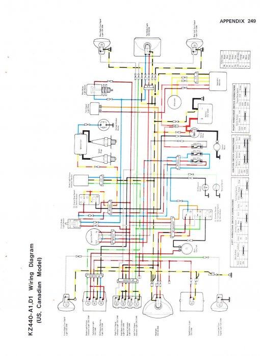 1981 kawasaki wiring diagram  wiring diagram operation tan