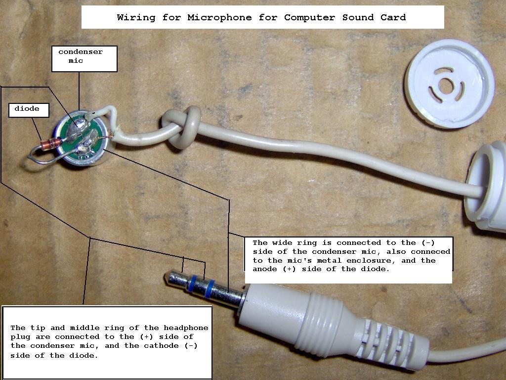 Fabulous Uniden Mic Wiring Diagram Basic Electronics Wiring Diagram Wiring Cloud Rdonaheevemohammedshrineorg