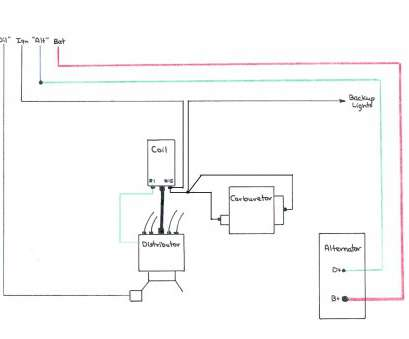 [SCHEMATICS_4PO]  GL_3368] Vw Distributor Diagram Download Diagram | Vw Distributor Wiring |  | Ally Nuvit Semec Vesi Coun Inkl Dogan Intel Xrenket Over Unnu Penghe Strai  Emba Mohammedshrine Librar Wiring 101