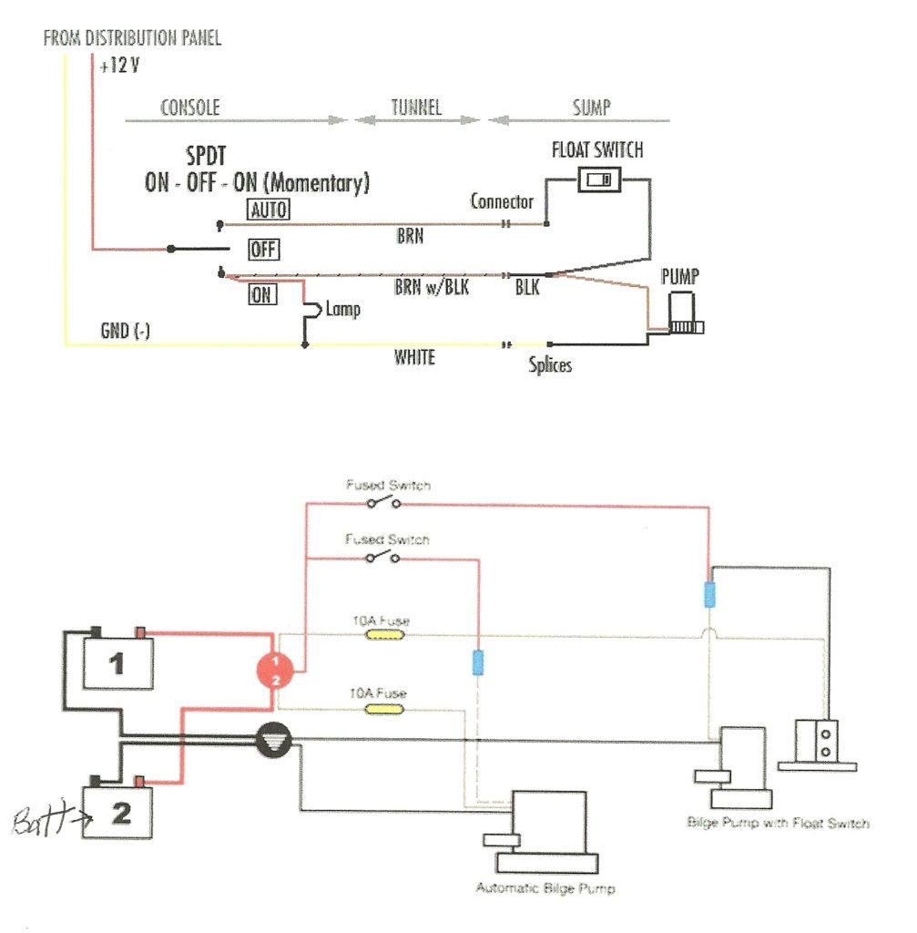 NT_0223] Attwood Bilge Pump Wiring Diagram Download DiagramWaro Apan Onica Swas Hylec Gritea Epsy Vira Mohammedshrine Librar Wiring 101