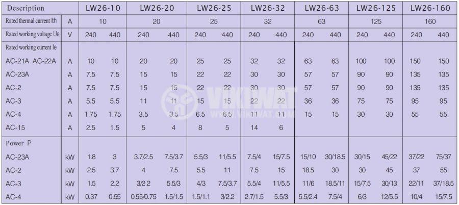 Sx 6638 Bremas Switch Wiring Diagram Schematic Wiring