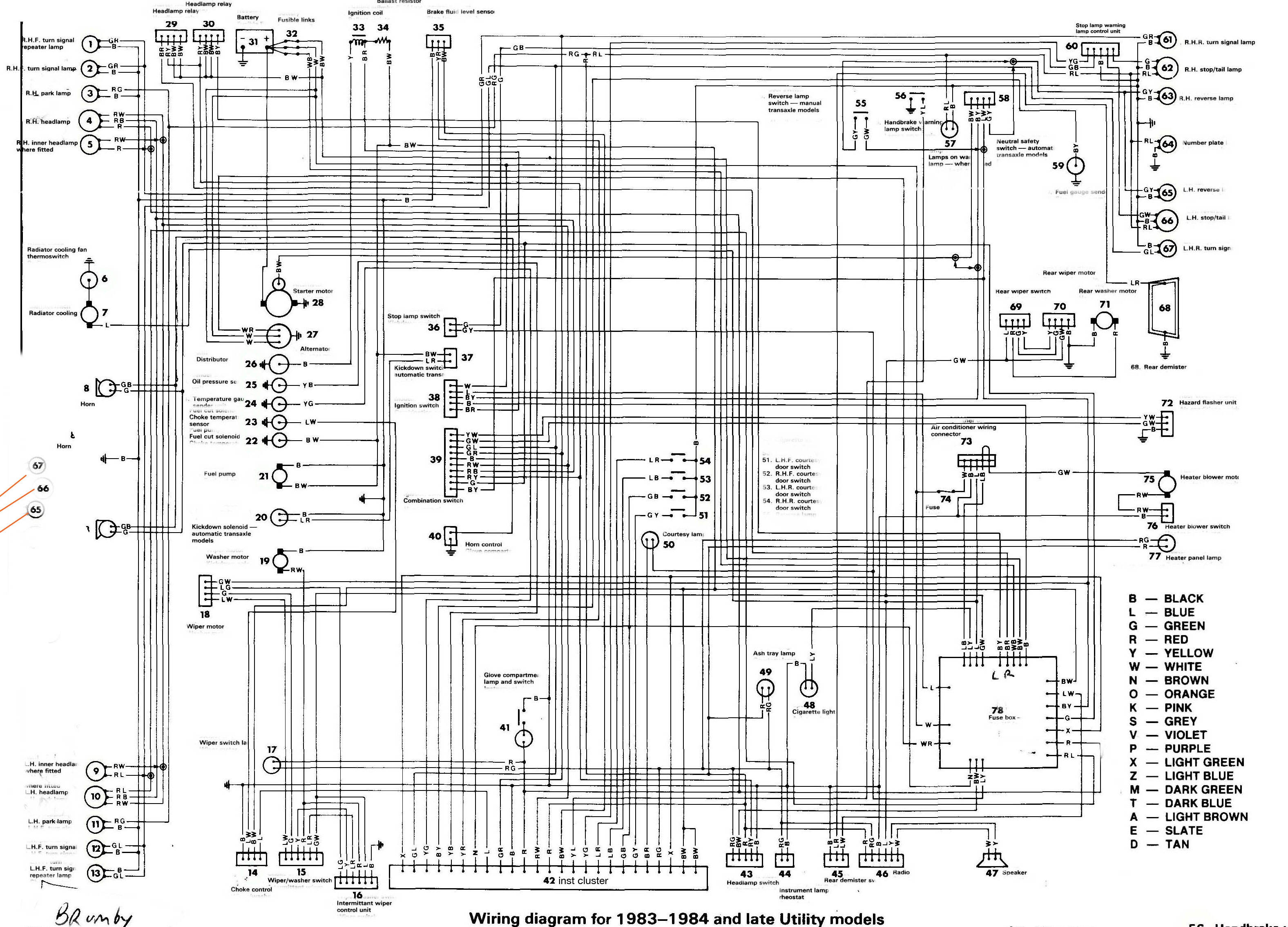 subaru wiring diagram - data wiring diagram forecast-pipe-a -  forecast-pipe-a.vivarelliauto.it  vivarelliauto.it