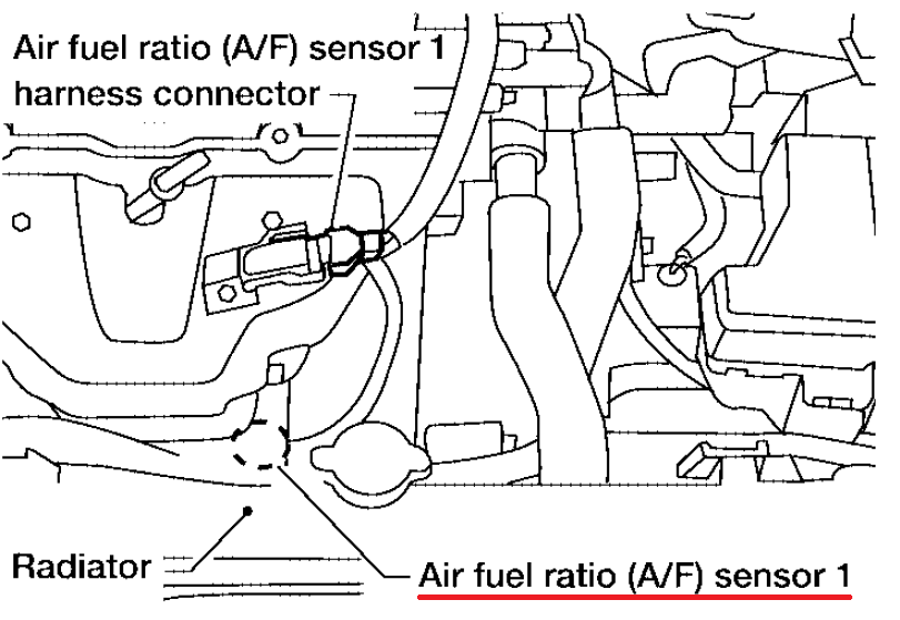 Phenomenal 2003 2006 Nissan Sentra Air Fuel Ratio Oxygen Sensor Location Wiring Cloud Mousmenurrecoveryedborg