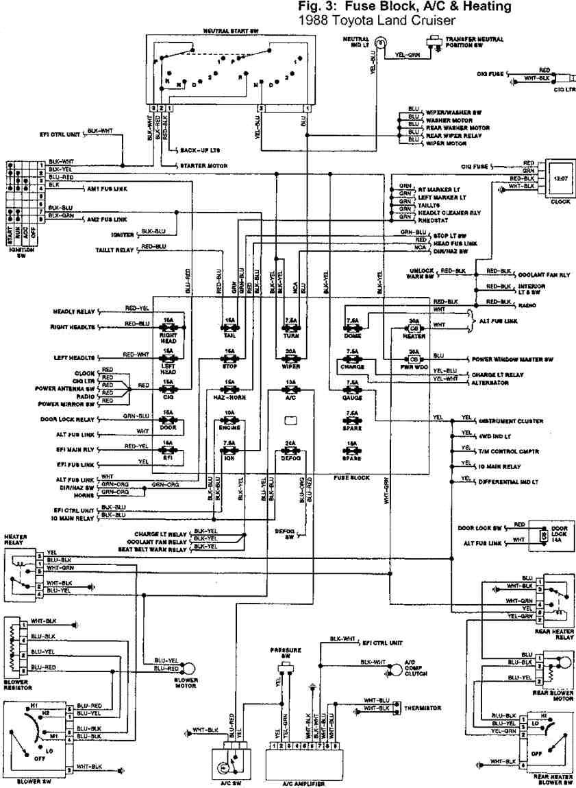 SV_1471] Toyota Land Cruiser Wiring Diagrams Download DiagramInama Spoat Onom Mentra Mohammedshrine Librar Wiring 101