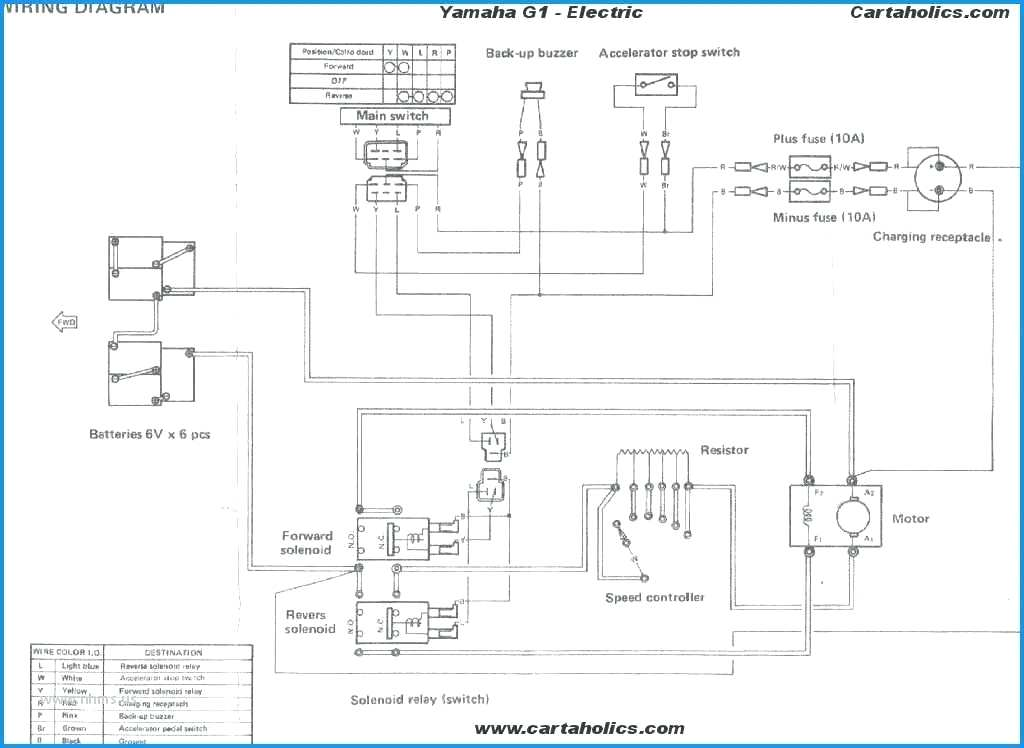 Fm 5602  Yamaha G1 Golf Cart Wiring Wiring Diagram