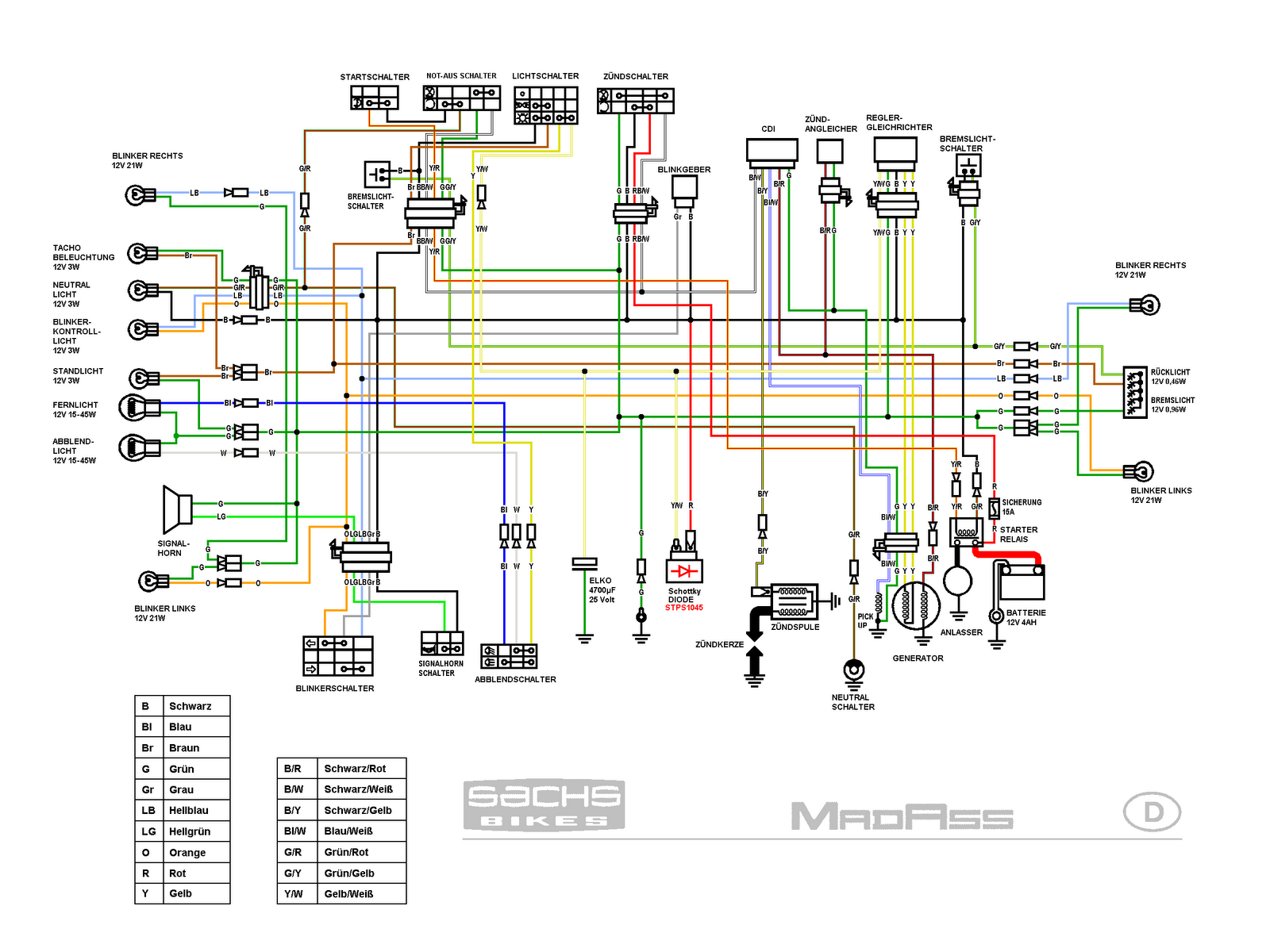 suzuki gsxr 600 wiring diagram ko 1764  2007 gsxr 1000 wiring diagram ignition free diagram  2007 gsxr 1000 wiring diagram ignition