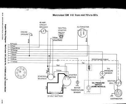 [DIAGRAM_09CH]  MB_5491] Gm 12 Volt Starter Wiring Download Diagram | Gm 12 Volt Starter Wiring |  | Knie Epete Isra Mohammedshrine Librar Wiring 101