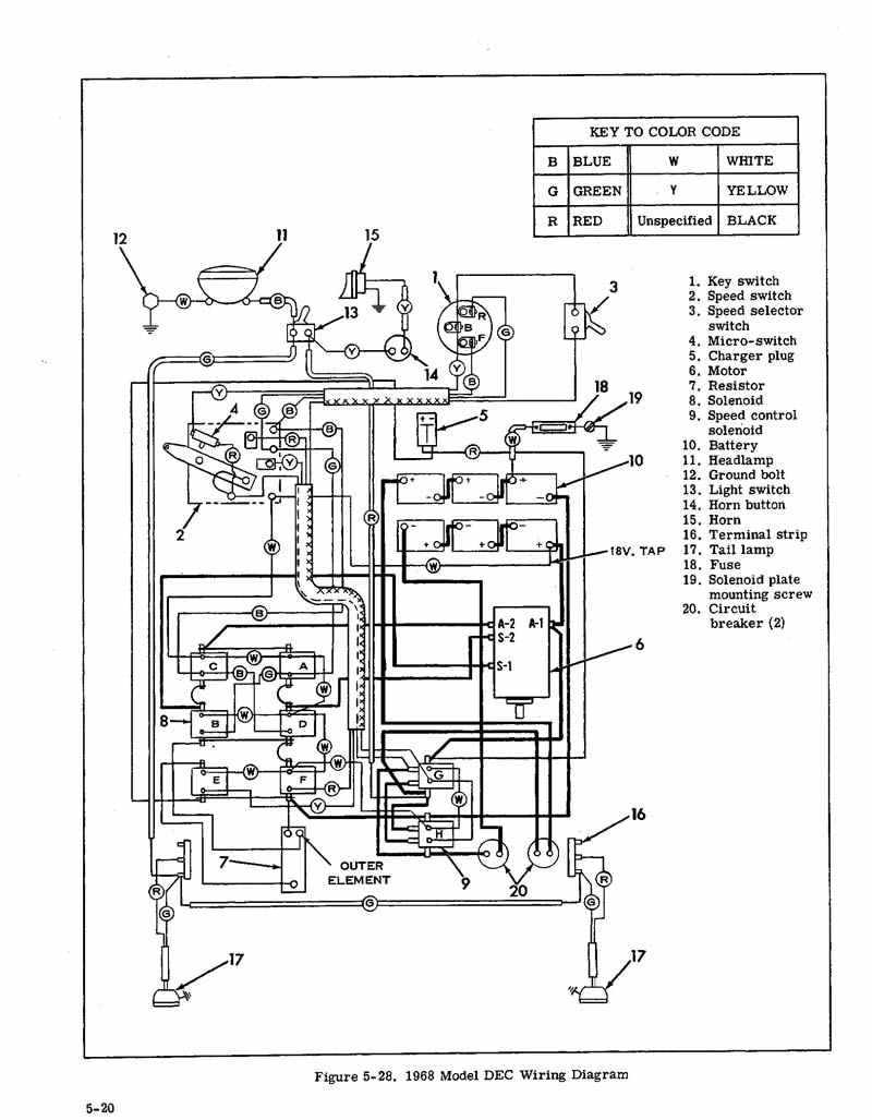 Lk 6239 Ezgo Forward Reverse Switch Wiring Diagram Img Free Diagram