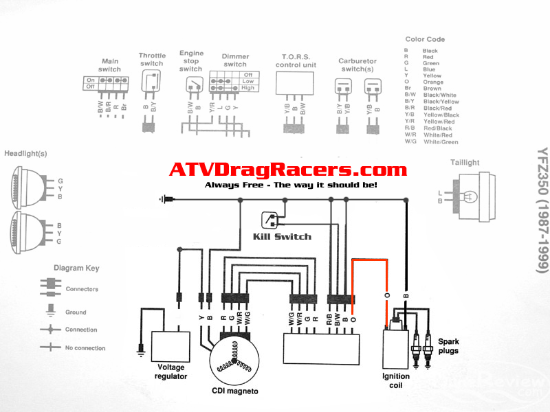 1988 yamaha blaster ignition wiring  wiring diagram wave