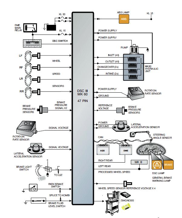 DX_3220] E46 Light Control Module Wiring Diagram Wiring DiagramTrua Onica Mang Ratag Xeira Mohammedshrine Librar Wiring 101