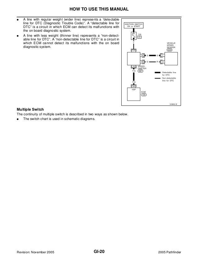 2005 Nissan Frontier Wiring Diagram from static-assets.imageservice.cloud