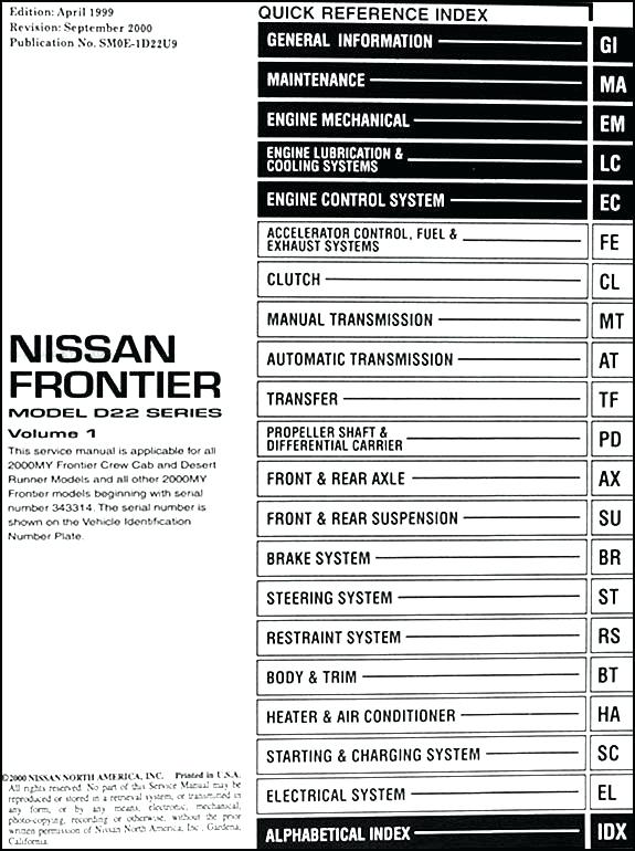 2002 Nissan Frontier Fuse Diagram Wiring Diagram For Craftsman Lawn Mower Viiintage Fuses Boxs Genericocialis It