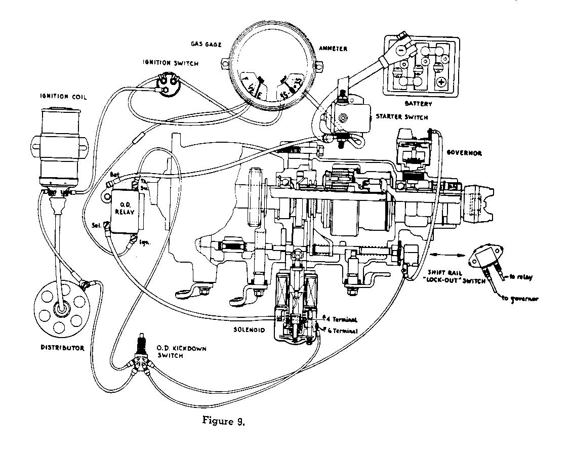 Sb 5347 1956 Ford Wiring Diagram Free Schematic Wiring