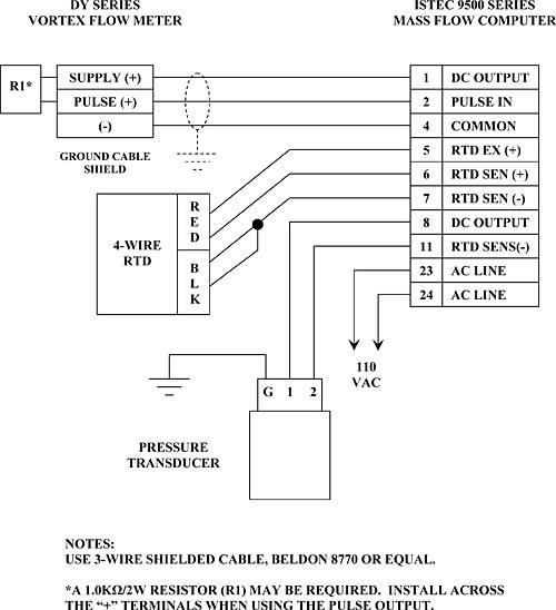 VL_0499] Network Wiring Diagram On Modbus Dataforth Four Wire Rs485 NetworkXortanet Drosi Genion Licuk Estep Mopar Opein Mohammedshrine Librar Wiring  101