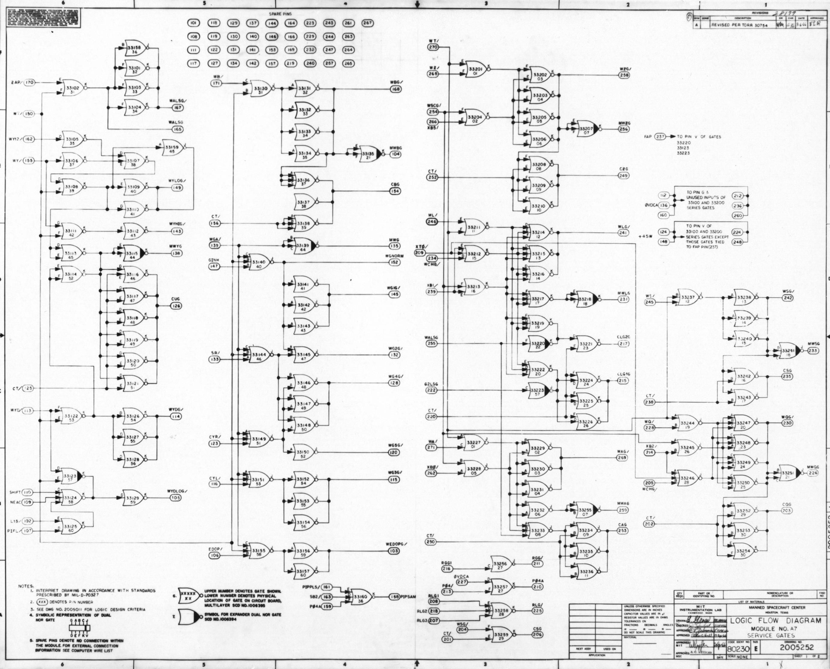 Super Logic Diagram Of Parity Generator Auto Electrical Wiring Diagram Wiring Cloud Licukaidewilluminateatxorg
