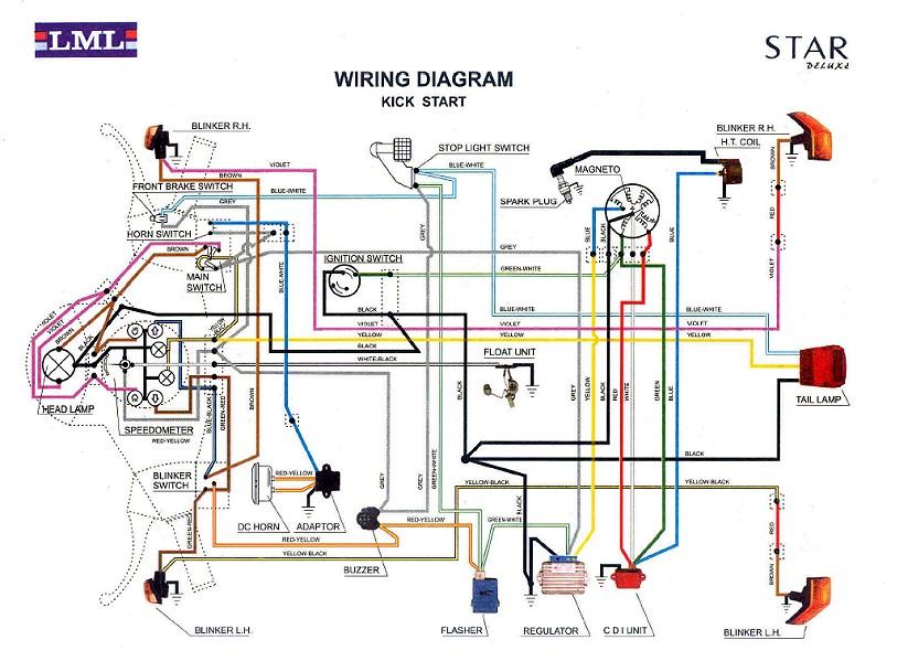 2006 tank 150 scooter wiring diagram  87 cutl engine wiring