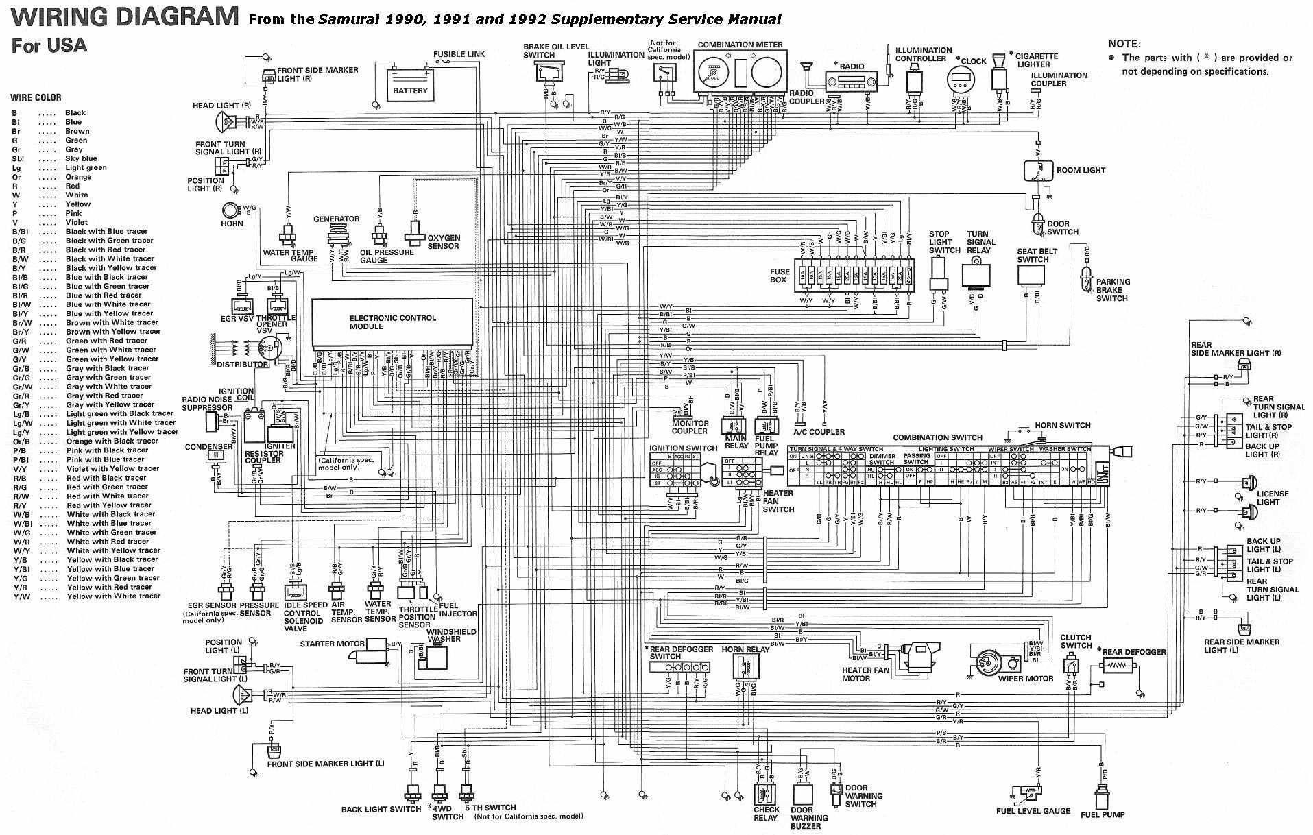 92 Suzuki Samurai Wiring Harness - wiring diagram structure-write -  structure-write.ristorantegorgodelpo.itRistorante Gorgo del Po