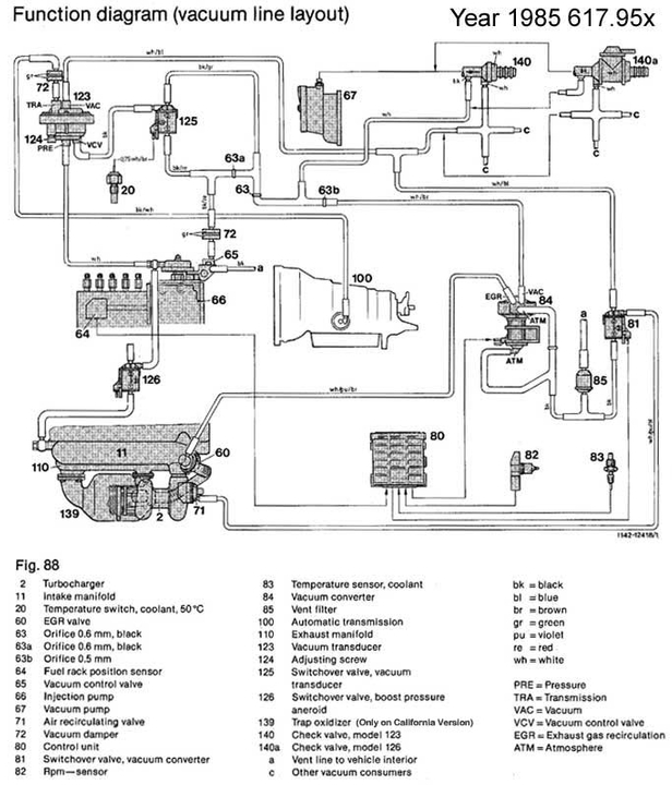 mercedes benz 1985 fuse box diagram sc 3736  mercedesbenz 380 sl 1985 mercedes benz 380sl wiring  mercedesbenz 380 sl 1985 mercedes benz
