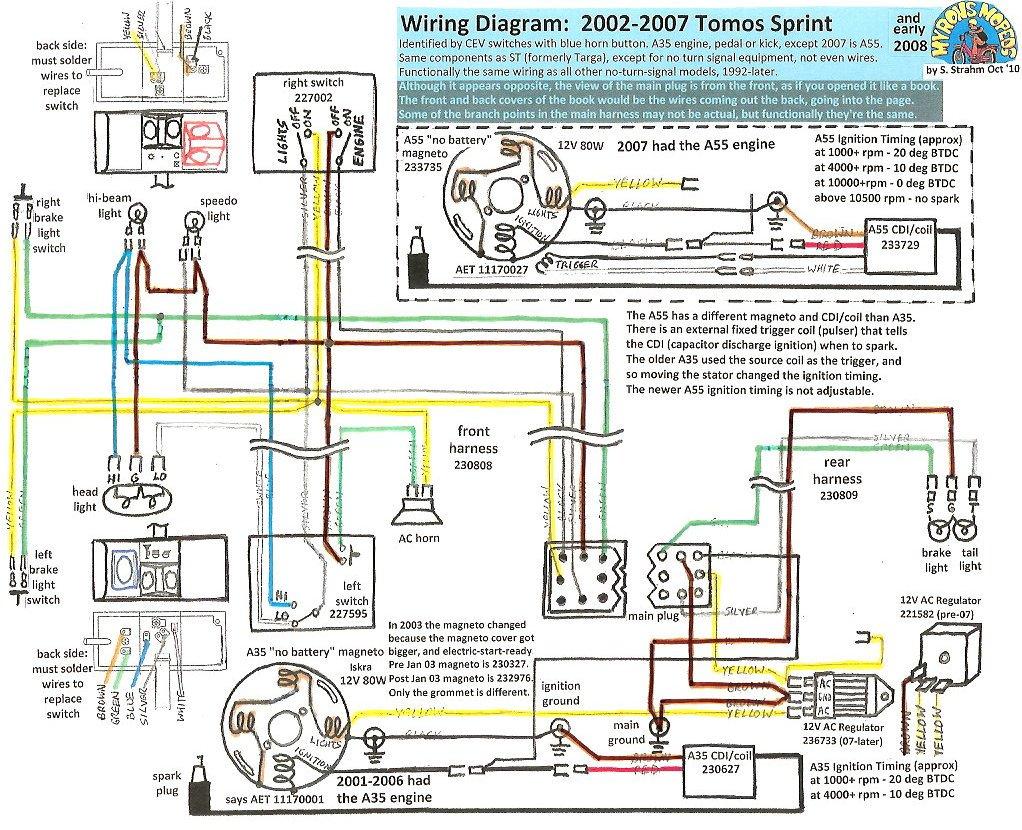 Tomos Headlight Wiring Diagram Wiring Diagram Loot Warehouse B Loot Warehouse B Pmov2019 It