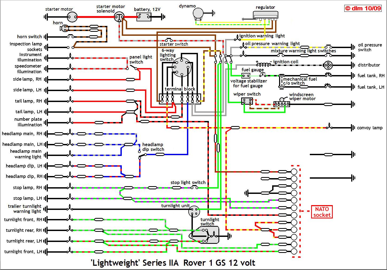 wiring diagram for rover 25 radio land rover 101 wiring diagram index wiring diagrams  land rover 101 wiring diagram index