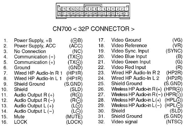 [SCHEMATICS_4JK]  KZ_7685] Lexus Rx330 Wiring Harness Wiring Diagram | Lexus Rx330 Wiring Diagram |  | Egre Weveq Synk Gho Viewor Mohammedshrine Librar Wiring 101