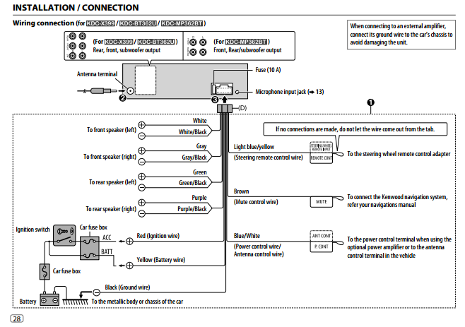 At 8177 Kdc Wiring Harness Diagram Wiring Harness Wiring Diagram Wiring Wiring Diagram