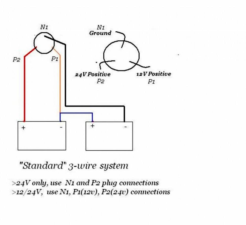 Trolling Motor Plug Wiring Diagram Hhr Engine Diagram Enginee Diagrams Yenpancane Jeanjaures37 Fr