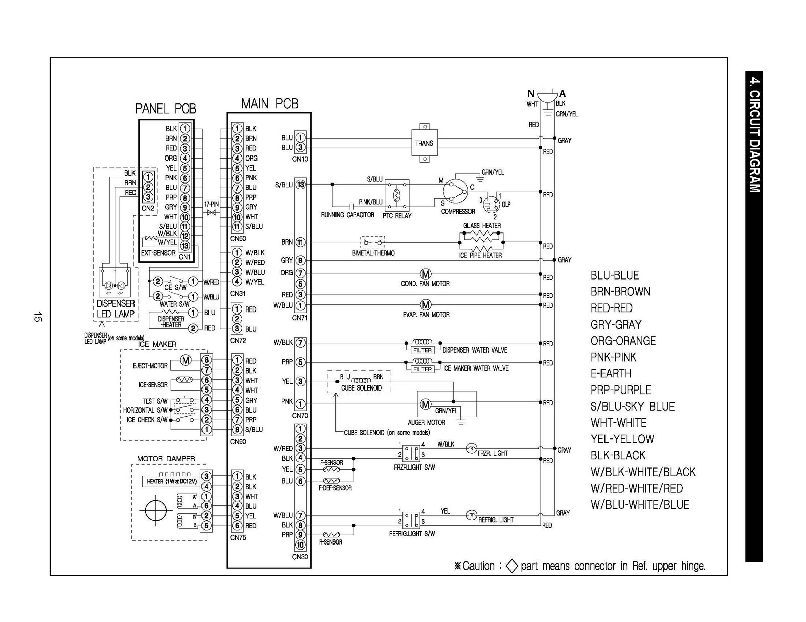 Samsung Double Door Fridge Wiring Diagram