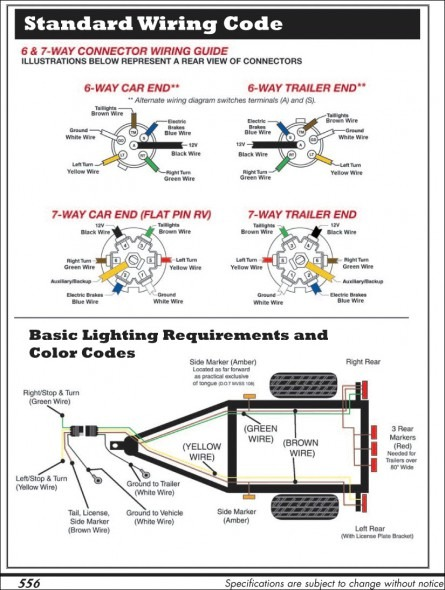 [WQZT_9871]  NK_4348] Hitch 6 Pin Trailer Plug Wiring Diagram Download Diagram | Wiring Diagram For 6 Pin Trailer Connection |  | Magn Penghe Rimen Hisre Mecad Trons Mohammedshrine Librar Wiring 101