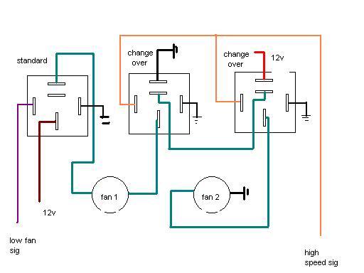 dual cooling fan wiring diagram kl 1599  2 speed fan wiring with ac download diagram  2 speed fan wiring with ac download diagram