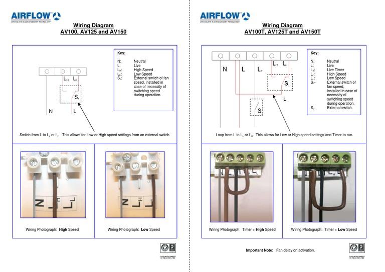 OB_1010] Whole House Window Fan Wiring Diagram Download DiagramObenz Inst Venet Mohammedshrine Librar Wiring 101