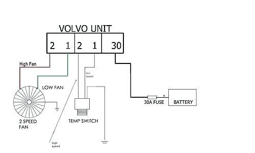 AL_2697] High And Low Fan Wiring Diagram Download DiagramIfica Hendil Xero Mohammedshrine Librar Wiring 101