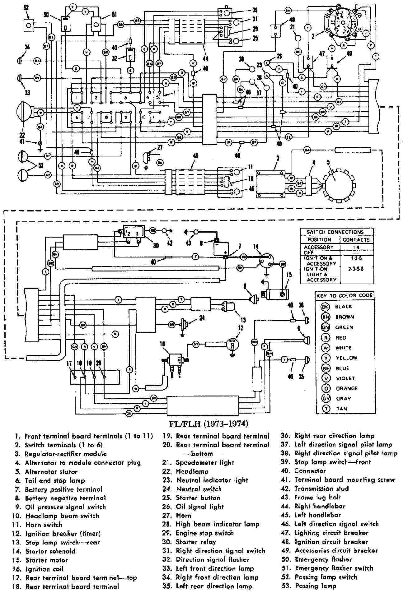 Outstanding Tr6 Wiring Diagram For 73 Today Diagram Data Schema Wiring Cloud Eachirenstrafr09Org
