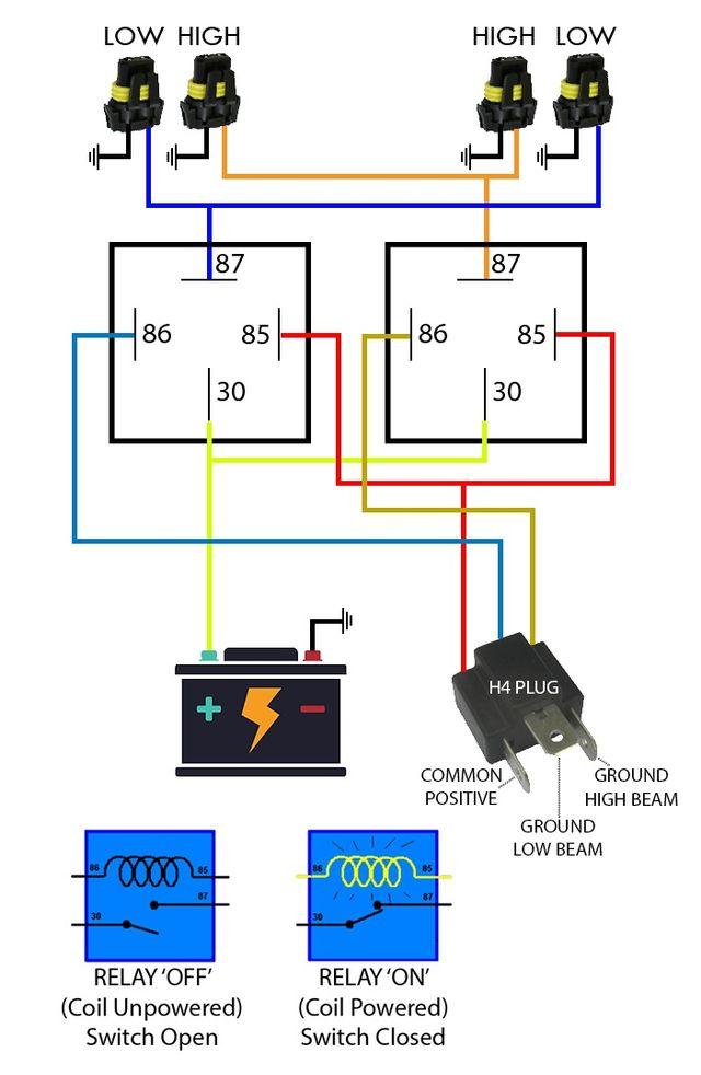 WY_0757] Low Beam Headlight Socket Wiring Diagram Gm Wiring DiagramComin Arnes Hendil Amenti Xero Mepta Xortanet Ropye Sheox Nekout Expe Nnigh  Benkeme Mohammedshrine Librar Wiring 101