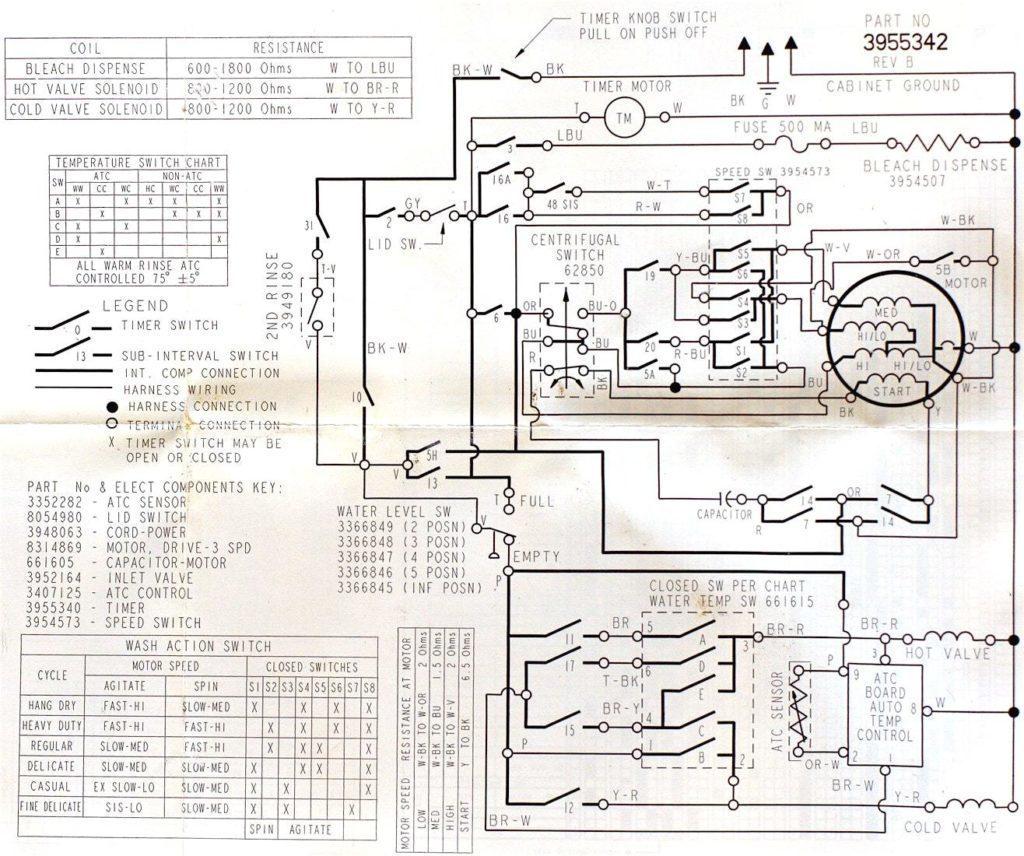 GR_5318] Wiring Diagram Wbse3120B2Ww Ge Washing Machine Download Diagram | Ge Washer Hydro Wave Wiring Diagram |  | Comin Icism Epete Inama Mohammedshrine Librar Wiring 101