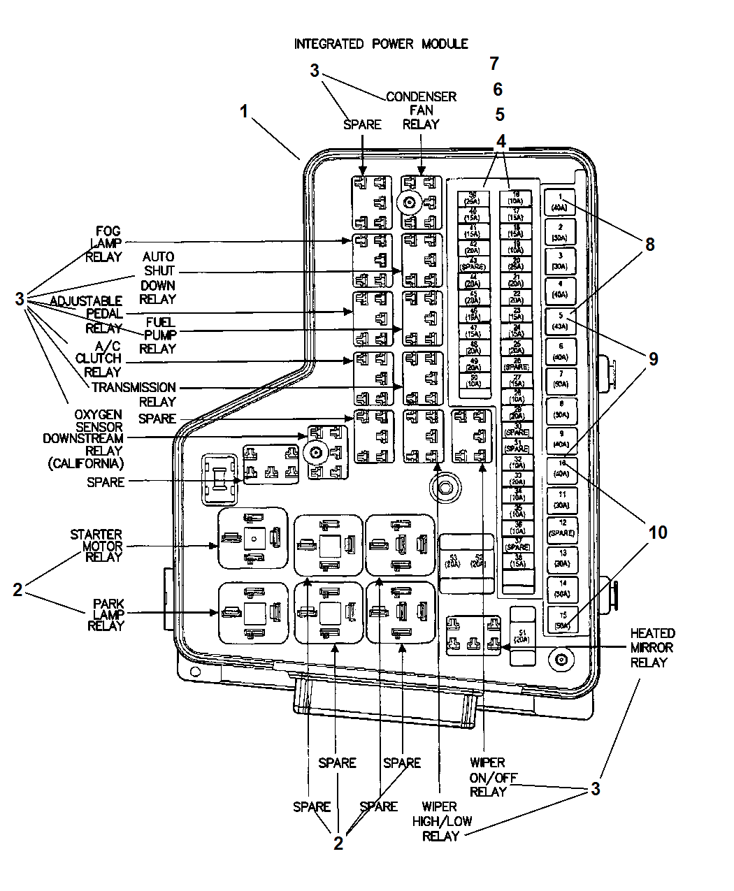 2003 Dodge Ram Fuse Diagram Wiring Diagrams Site Remind Split Remind Split Rimedifitoterapici It