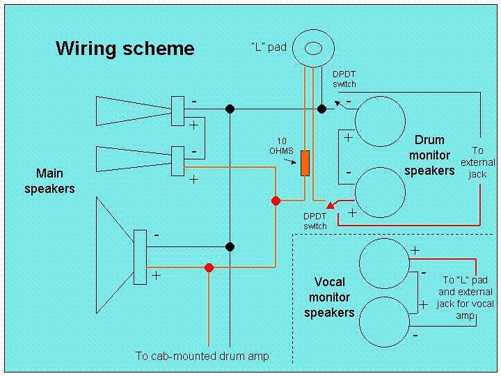 Peavey Amp Speaker Wiring Diagrams - 2004 Kia Sorento Fuel Filter -  800sss.yenpancane.jeanjaures37.fr  Wiring Diagram Resource