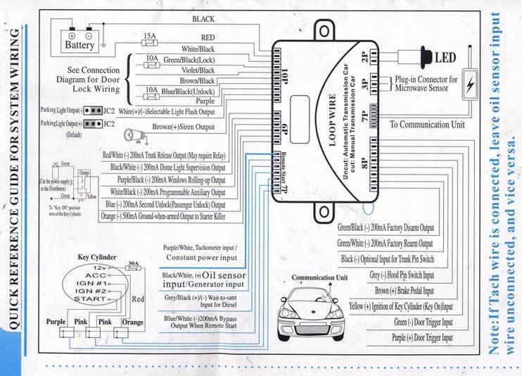 viper remote starter wiring diagram python remote start wiring diagram e1 wiring diagram  python remote start wiring diagram e1