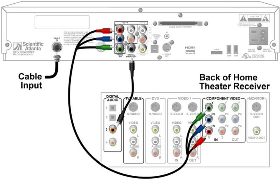 vk6427 home theater systems wiring diagrams download diagram