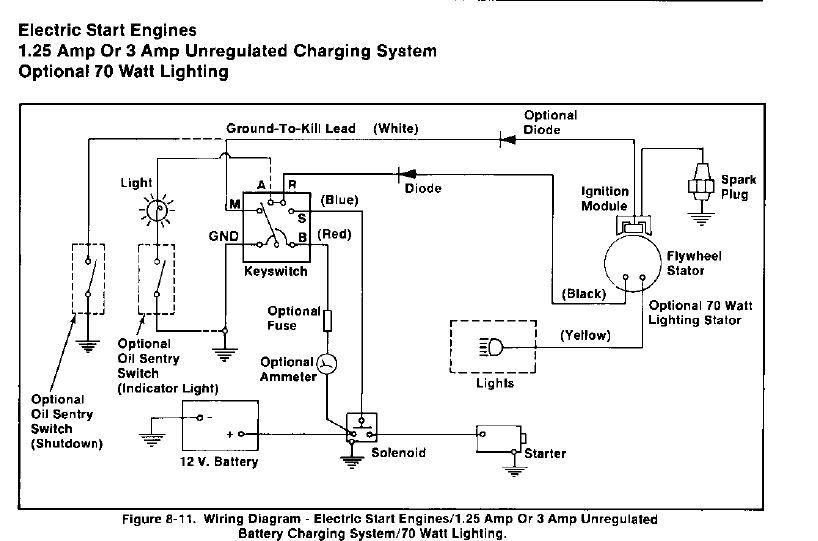 Realfixesrealfast Wiring Diagrams - Dc To Ac Motor Wiring Diagram Schematic  - ezgobattery.bmw1992.warmi.fr | Realfixesrealfast Wiring Diagrams |  | Wiring Diagram Resource