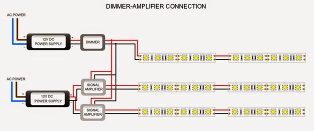 Phenomenal Led Strip Wiring Diagram 8 Rgbw Led Strip 5050 Series With Parallel Wiring Cloud Monangrecoveryedborg