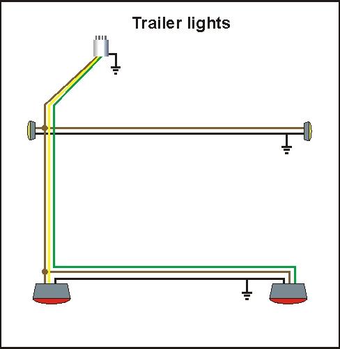 Astounding Utility Trailer Wiring Harness Basic Electronics Wiring Diagram Wiring Cloud Hisonepsysticxongrecoveryedborg