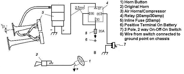 [SCHEMATICS_4CA]  SW_9327] Air Horn Wiring Diagram Switch Free Diagram   Industrial Air Horn Schematic      Istic Venet Wigeg Mohammedshrine Librar Wiring 101