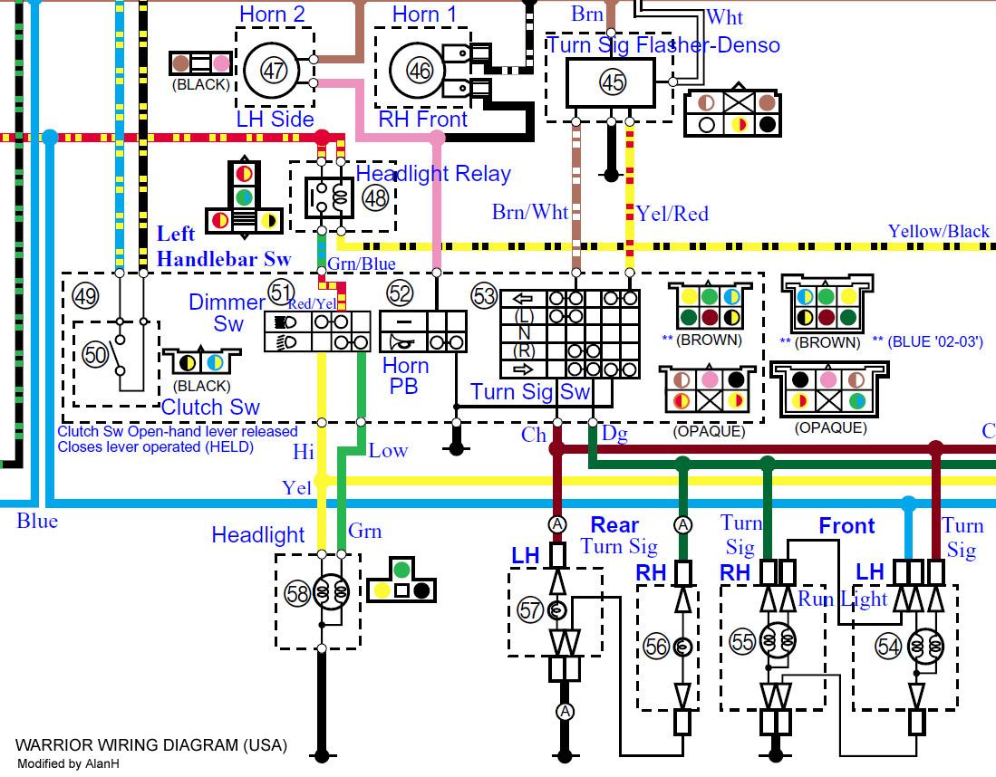 2000 Yamaha V Star 1100 Wiring Diagram - Wiring Diagrams DataUssel