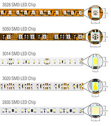 Prime Led Strip Light Wikipedia Wiring Cloud Hemtshollocom