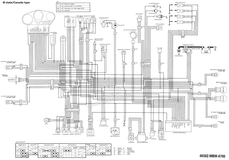Wiring Diagram 2004 Cbr1000rr - Vw Baja Wiring Diagram - wiring .sampwire.jeanjaures37.fr | 2004 Cbr 1000 Wire Diagram |  | Wiring Diagram Resource