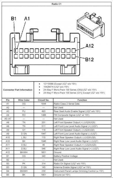 ft_9627] 04 chevy duramax wiring diagram download diagram 04 chevy duramax wiring diagram  waro bapap mohammedshrine librar wiring 101