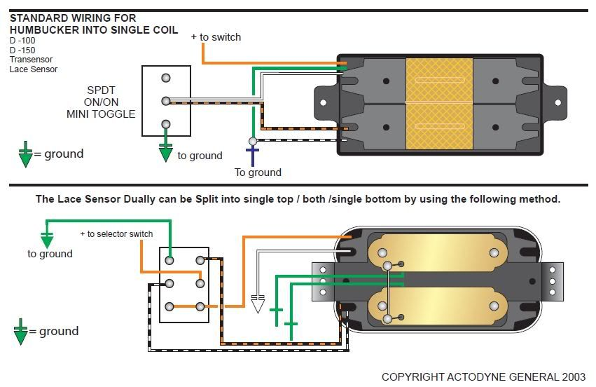 lace alumitone wiring nn 7290  lace stratocaster wiring diagrams wiring diagram  stratocaster wiring diagrams wiring diagram