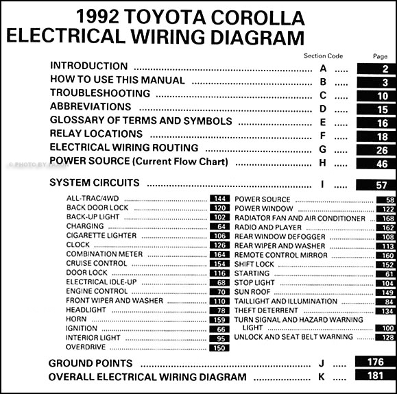 Sensational 92 Toyota Engine Diagram Basic Electronics Wiring Diagram Wiring Cloud Orsalboapumohammedshrineorg